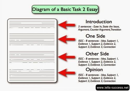 Custom homework research paper
