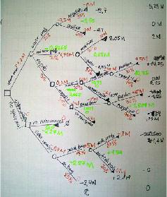 Phd thesis statistics